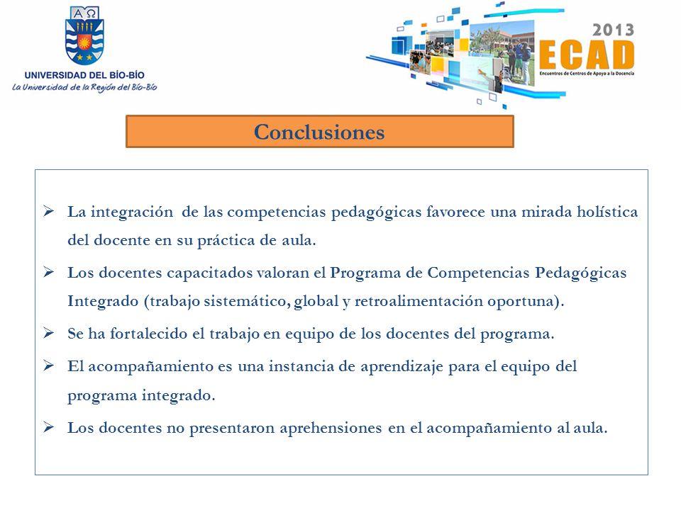 Conclusiones  La integración de las competencias pedagógicas favorece una mirada holística del docente en su práctica de aula.