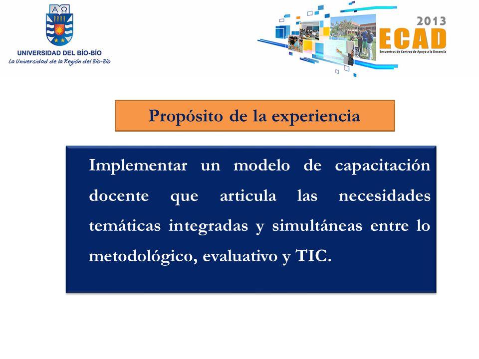 Propósito de la experiencia Implementar un modelo de capacitación docente que articula las necesidades temáticas integradas y simultáneas entre lo metodológico, evaluativo y TIC.