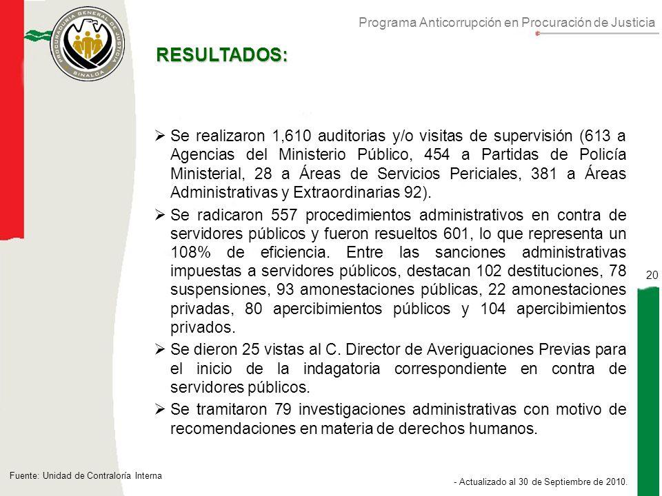 Programa Anticorrupción en Procuración de Justicia 20 - Actualizado al 30 de Septiembre de 2010.