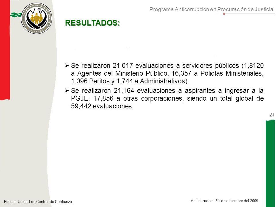 Programa Anticorrupción en Procuración de Justicia 21 - Actualizado al 30 de Septiembre de 2010.