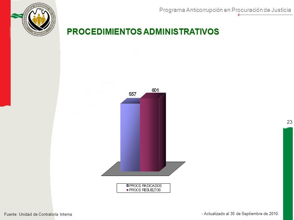 Programa Anticorrupción en Procuración de Justicia 23 - Actualizado al 30 de Septiembre de 2010.