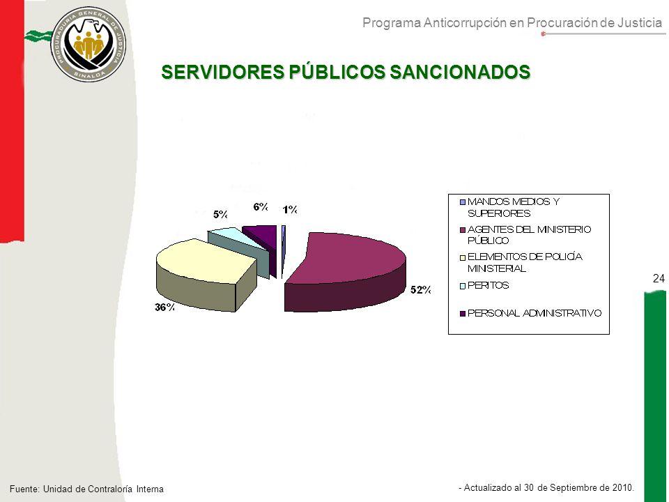 Programa Anticorrupción en Procuración de Justicia 24 - Actualizado al 30 de Septiembre de 2010.