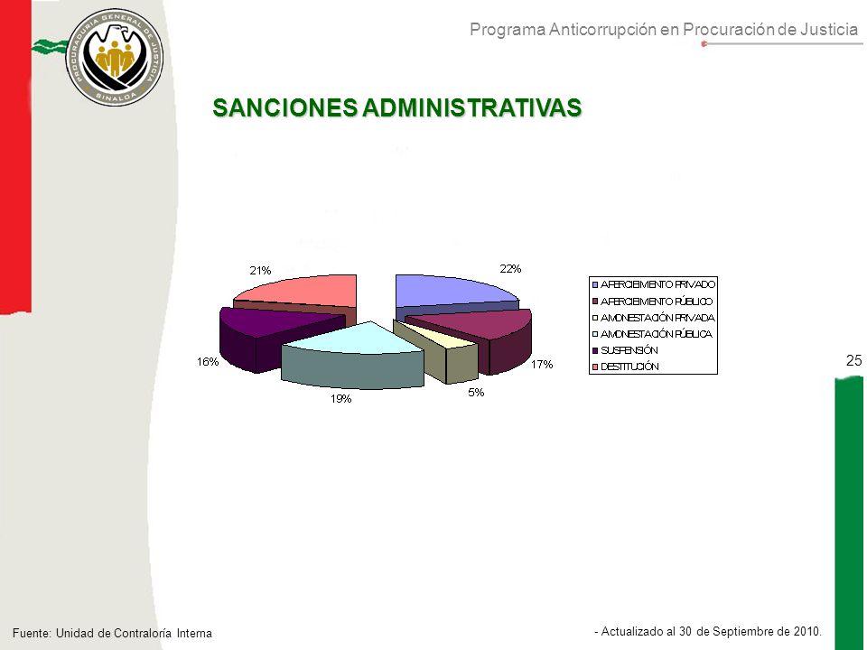 Programa Anticorrupción en Procuración de Justicia 25 - Actualizado al 30 de Septiembre de 2010.