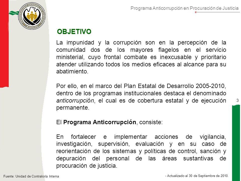 Programa Anticorrupción en Procuración de Justicia 3 - Actualizado al 30 de Septiembre de 2010.