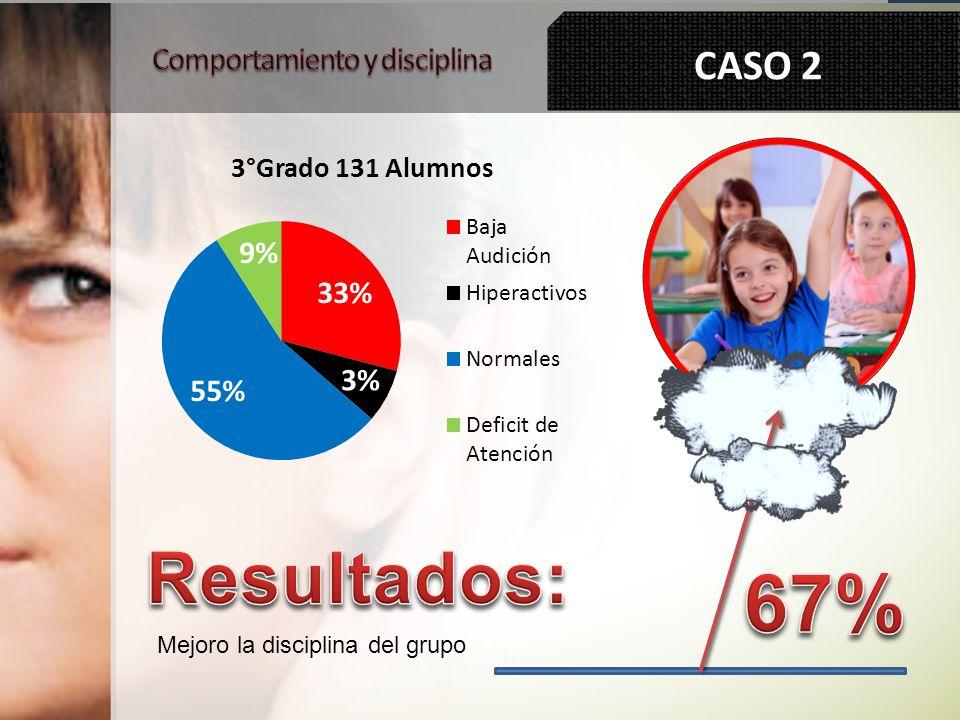 Desde 1979-1981se definieron 3 grupos de estudio que incluían estudiantes con déficit auditivo.