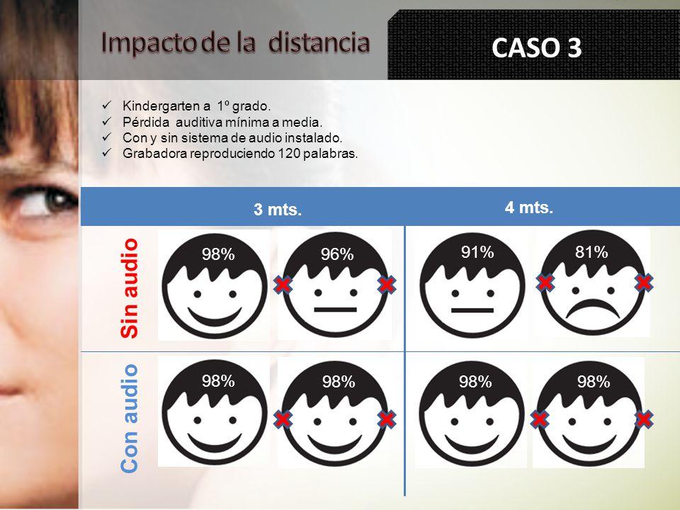 CASO 2 Mejoro la disciplina del grupo