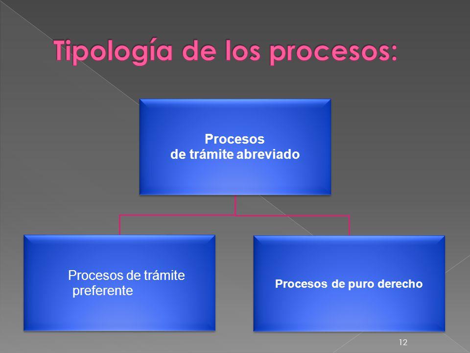Procesos de trámite abreviado Procesos de trámite preferente Procesos de puro derecho 12