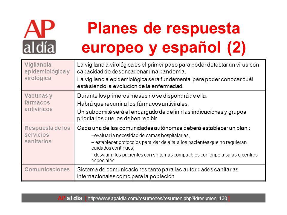 AP al día [ http://www.apaldia.com/resumenes/resumen.php idresumen=130 ] Planes de respuesta europeo y español (1) Planificación Comunitaria de la Preparación y la Respuesta Frente a Pandemias de Gripe: –Elaborado por la Comisión Europea (marzo de 2004).