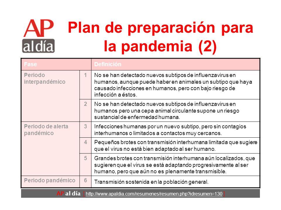 AP al día [ http://www.apaldia.com/resumenes/resumen.php idresumen=130 ] Plan de preparación para la pandemia (1) La OMS ha elaborado un Plan de preparación para la pandemia (Global influenza preparedness plan).