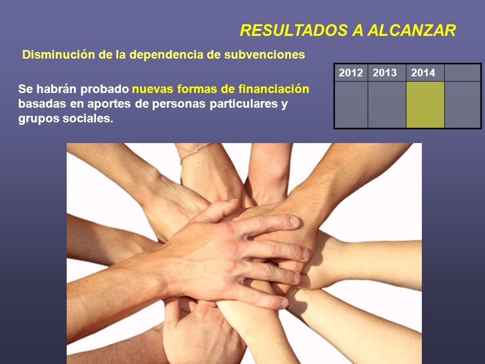 RESULTADOS A ALCANZAR Disminución de la dependencia de subvenciones 201220132014 Se habrán probado nuevas formas de financiación basadas en aportes de personas particulares y grupos sociales.