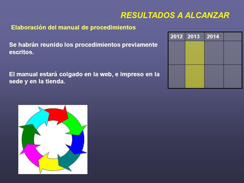 RESULTADOS A ALCANZAR Elaboración del manual de procedimientos 201220132014 Se habrán reunido los procedimientos previamente escritos.