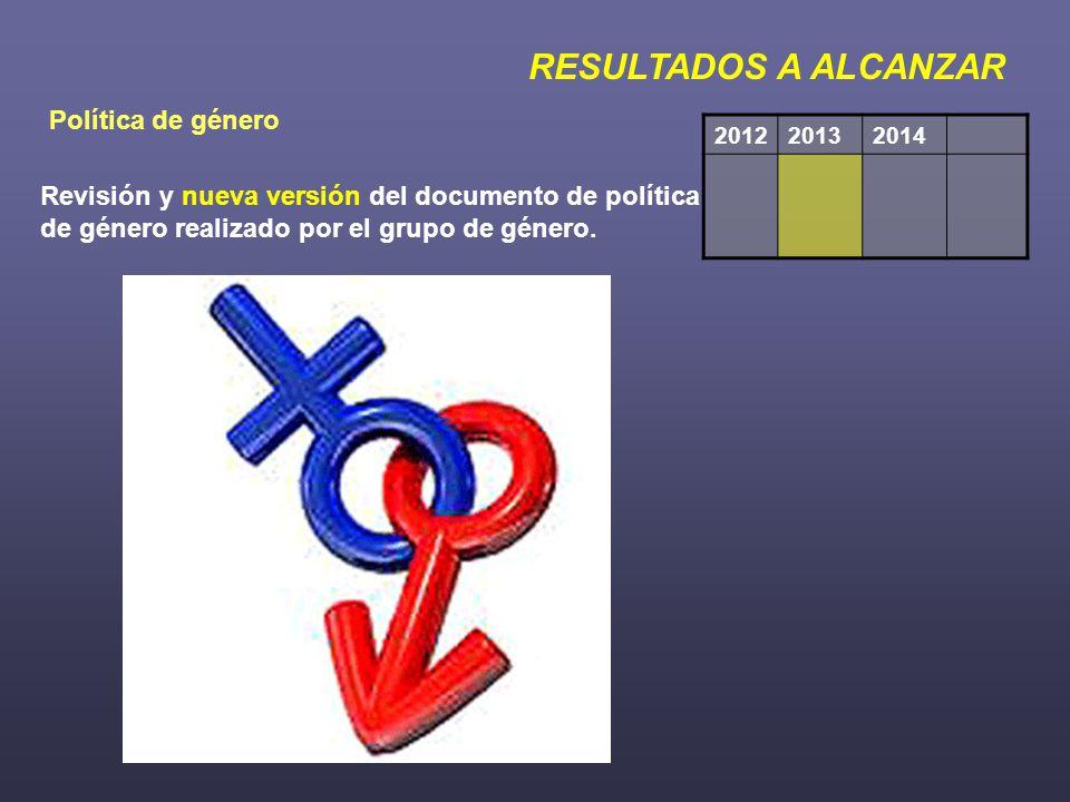 RESULTADOS A ALCANZAR Política de género Revisión y nueva versión del documento de política de género realizado por el grupo de género.