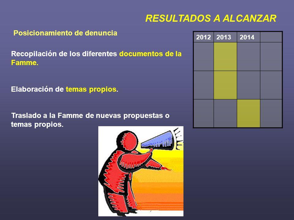 RESULTADOS A ALCANZAR Posicionamiento de denuncia Recopilación de los diferentes documentos de la Famme.