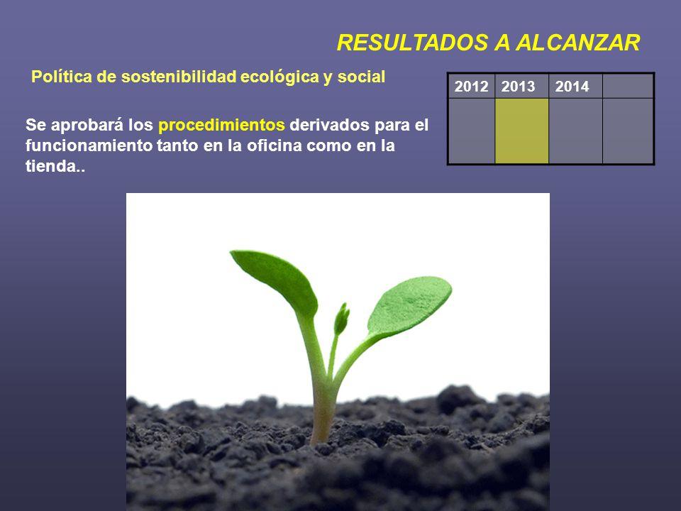 RESULTADOS A ALCANZAR Política de sostenibilidad ecológica y social Se aprobará los procedimientos derivados para el funcionamiento tanto en la oficina como en la tienda..