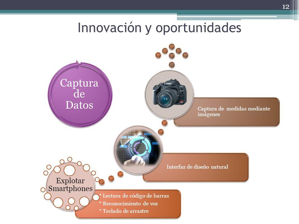 Innovación y oportunidades 12 * Lectura de código de barras * Reconocimiento de voz * Teclado de arrastre Interfaz de diseño natural Captura de medidas mediante imágenes Explotar Smartphones Captura de Datos