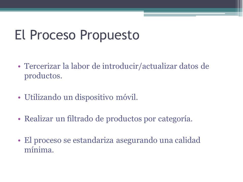El Proceso Propuesto Tercerizar la labor de introducir/actualizar datos de productos.