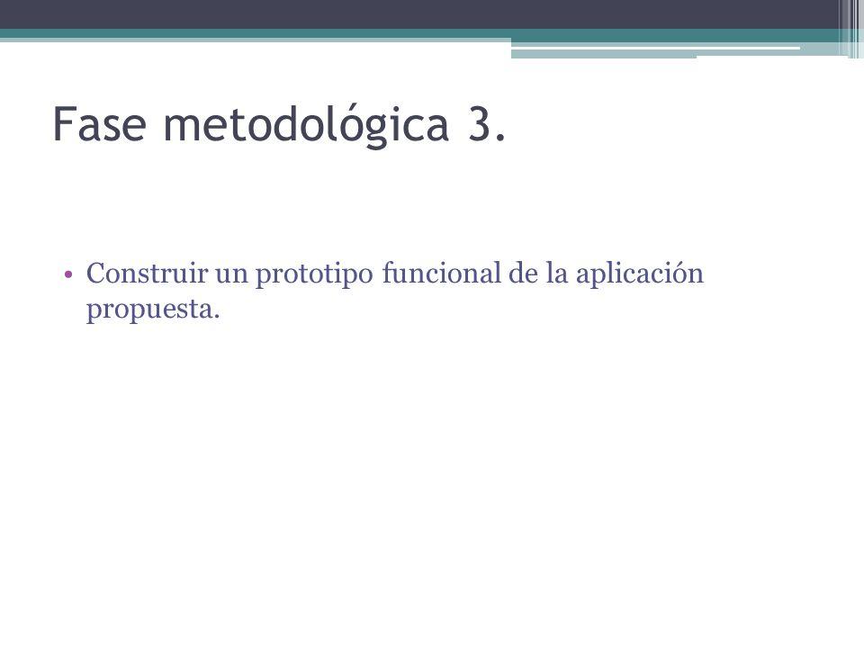 Fase metodológica 3. Construir un prototipo funcional de la aplicación propuesta.