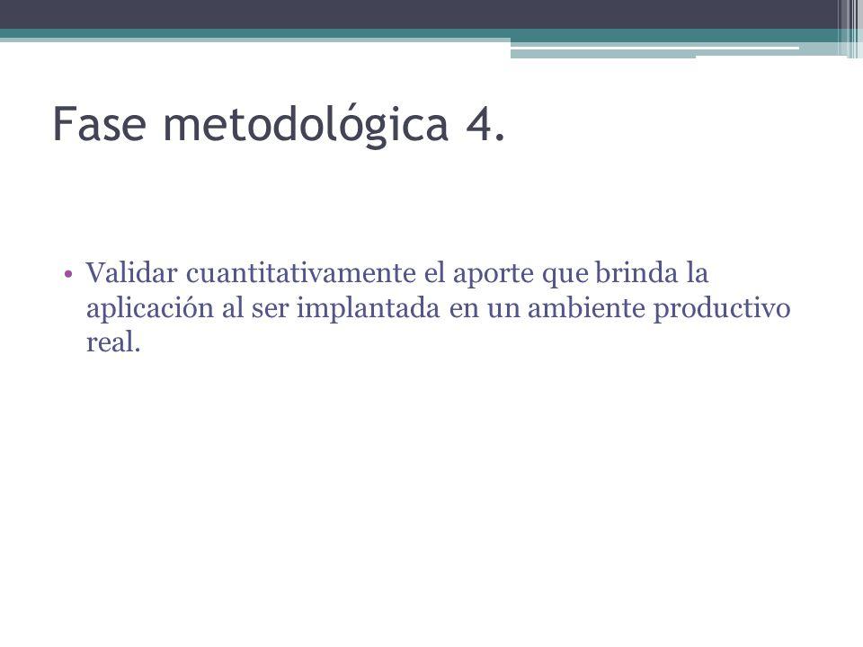 Fase metodológica 4.