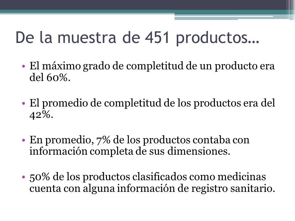 De la muestra de 451 productos… El máximo grado de completitud de un producto era del 60%.