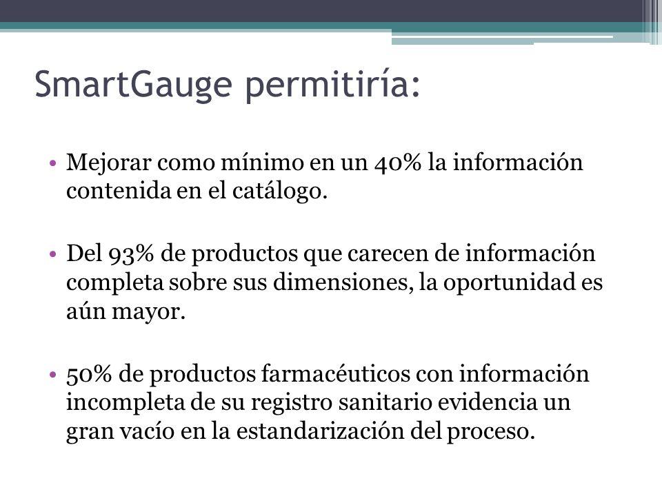 Mejorar como mínimo en un 40% la información contenida en el catálogo.