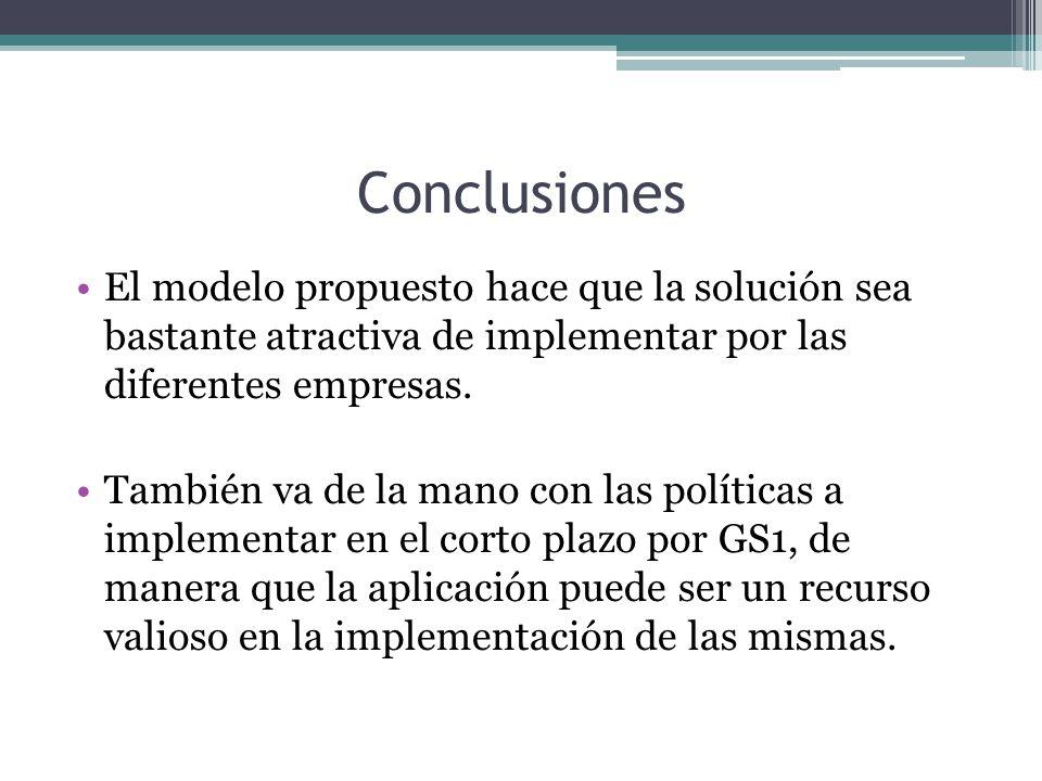 Conclusiones El modelo propuesto hace que la solución sea bastante atractiva de implementar por las diferentes empresas.