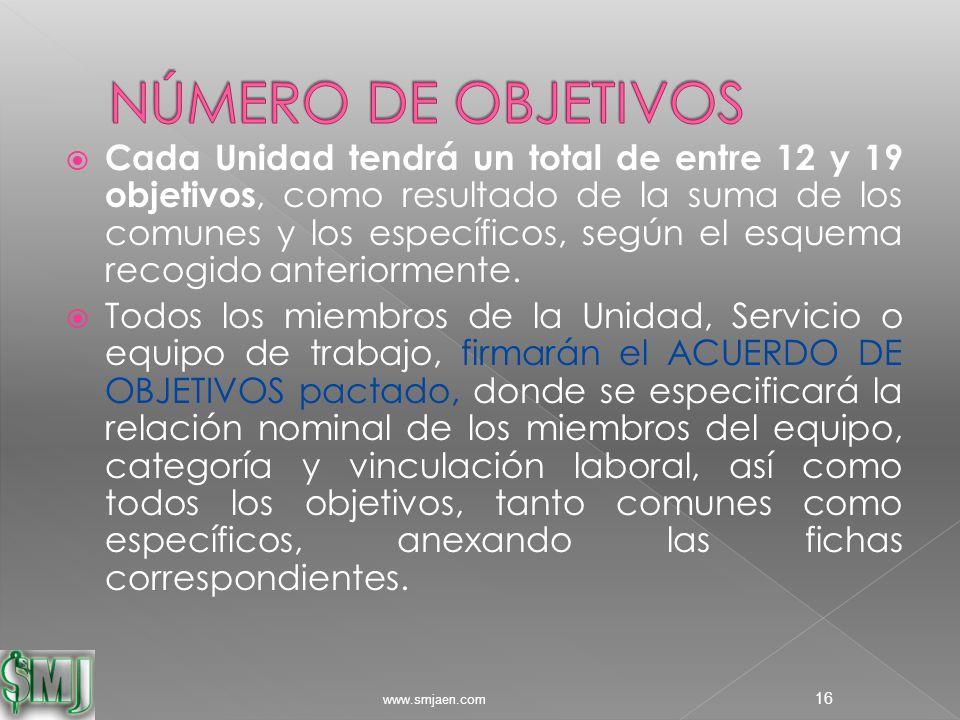  Cada Unidad tendrá un total de entre 12 y 19 objetivos, como resultado de la suma de los comunes y los específicos, según el esquema recogido anteriormente.