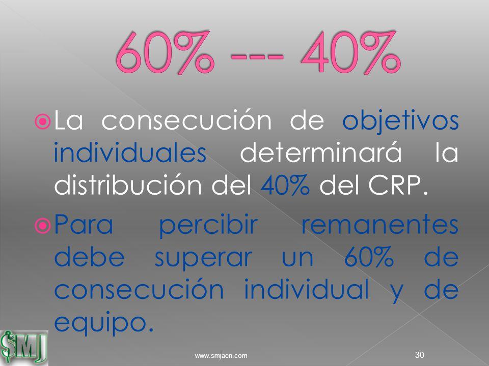  La consecución de objetivos individuales determinará la distribución del 40% del CRP.