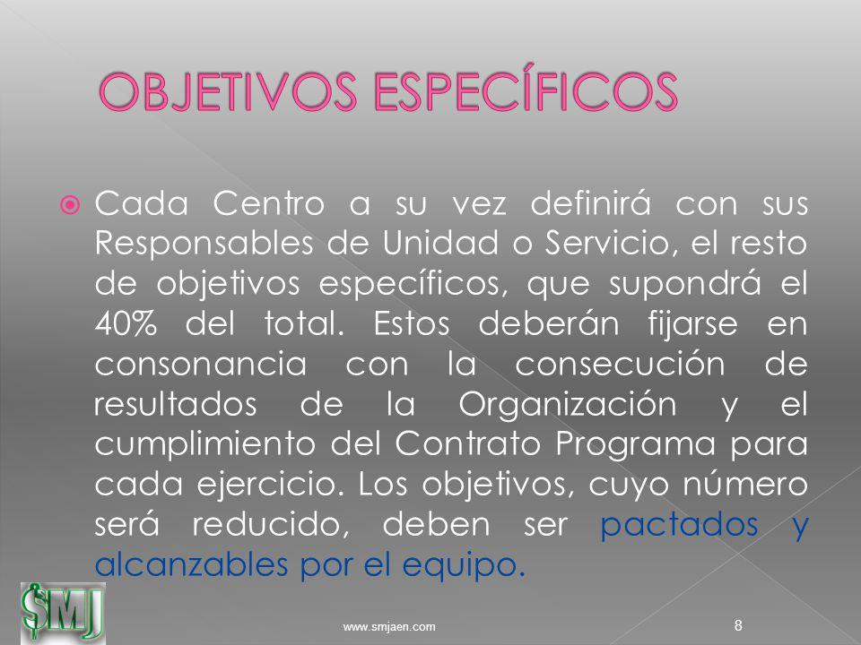  Cada Centro a su vez definirá con sus Responsables de Unidad o Servicio, el resto de objetivos específicos, que supondrá el 40% del total.