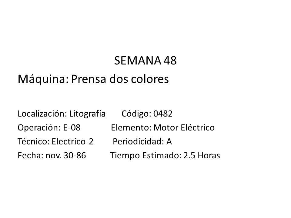 SEMANA 48 Máquina: Prensa dos colores Localización: Litografía Código: 0482 Operación: E-08 Elemento: Motor Eléctrico Técnico: Electrico-2 Periodicidad: A Fecha: nov.