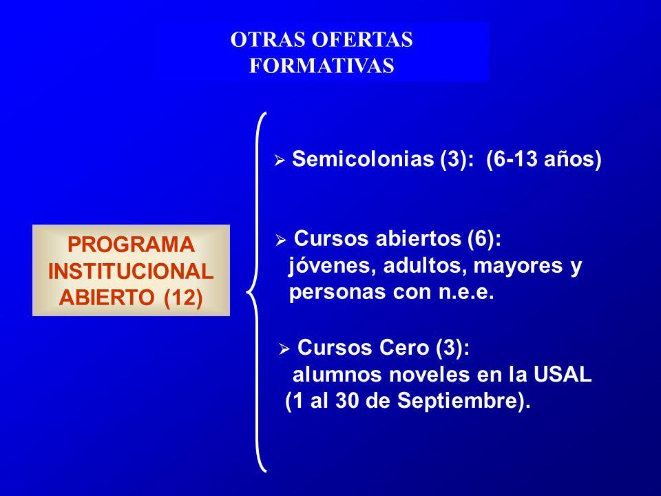 PROGRAMA INSTITUCIONAL ABIERTO (12) OTRAS OFERTAS FORMATIVAS   Semicolonias (3): (6-13 años)   Cursos abiertos (6): jóvenes, adultos, mayores y personas con n.e.e.