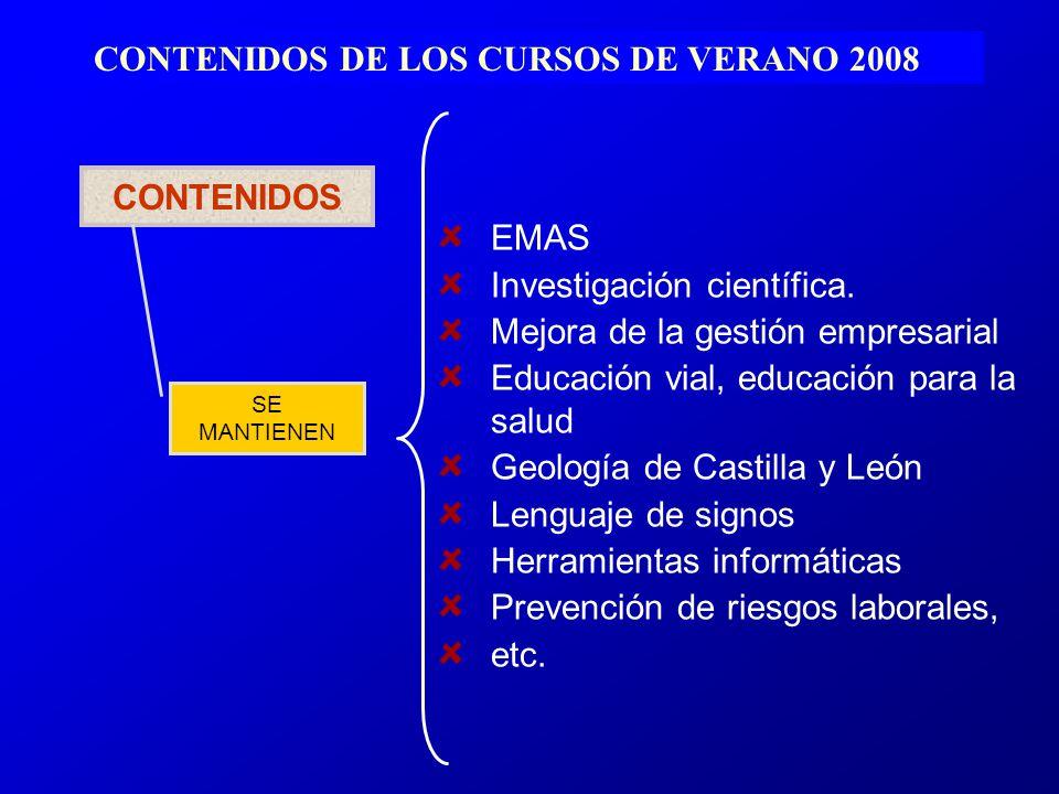 CONTENIDOS EMAS Investigación científica.