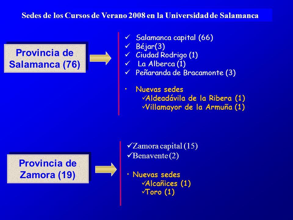 Zamora capital (15) Benavente (2) Nuevas sedes Alcañices (1) Toro (1) Provincia de Zamora (19) Sedes de los Cursos de Verano 2008 en la Universidad de Salamanca Provincia de Salamanca (76) Salamanca capital (66) Béjar(3) Ciudad Rodrigo (1) La Alberca (1) Peñaranda de Bracamonte (3) Nuevas sedes Aldeadávila de la Ribera (1) Villamayor de la Armuña (1)