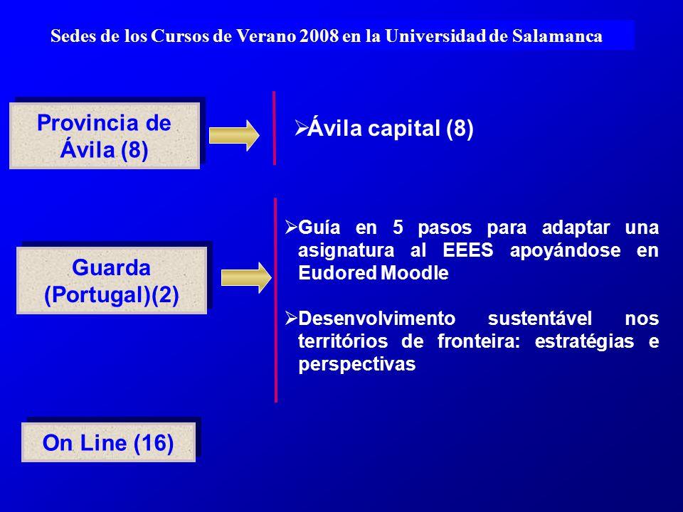   Guía en 5 pasos para adaptar una asignatura al EEES apoyándose en Eudored Moodle   Desenvolvimento sustentável nos territórios de fronteira: estratégias e perspectivas Guarda (Portugal)(2) Sedes de los Cursos de Verano 2008 en la Universidad de Salamanca Provincia de Ávila (8)   Ávila capital (8) On Line (16)