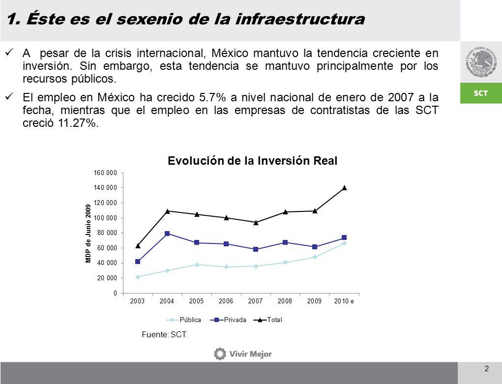 A pesar de la crisis internacional, México mantuvo la tendencia creciente en inversión.