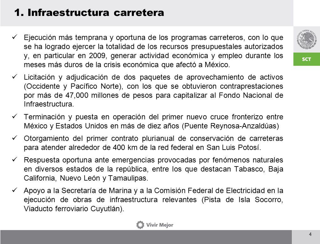 Ejecución más temprana y oportuna de los programas carreteros, con lo que se ha logrado ejercer la totalidad de los recursos presupuestales autorizados y, en particular en 2009, generar actividad económica y empleo durante los meses más duros de la crisis económica que afectó a México.
