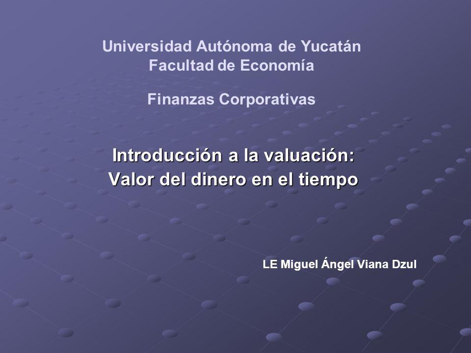 Universidad Autónoma de Yucatán Facultad de Economía Finanzas Corporativas Introducción a la valuación: Valor del dinero en el tiempo LE Miguel Ángel Viana Dzul