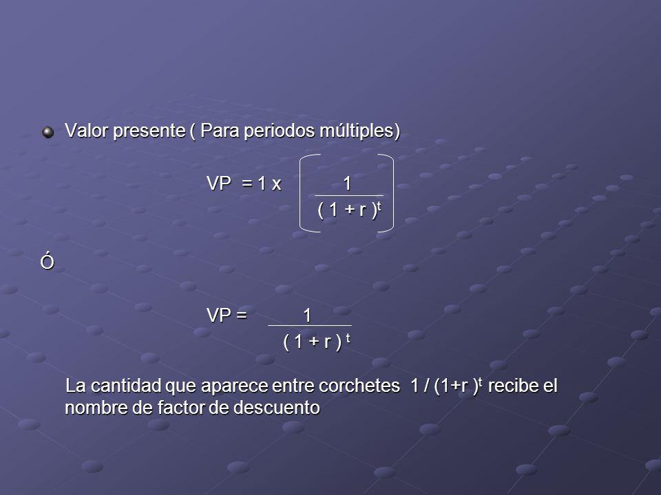 Valor presente ( Para periodos múltiples) VP = 1 x 1 VP = 1 x 1 ( 1 + r ) t ( 1 + r ) tÓ VP = 1 VP = 1 ( 1 + r ) t ( 1 + r ) t La cantidad que aparece entre corchetes 1 / (1+r ) t recibe el nombre de factor de descuento La cantidad que aparece entre corchetes 1 / (1+r ) t recibe el nombre de factor de descuento