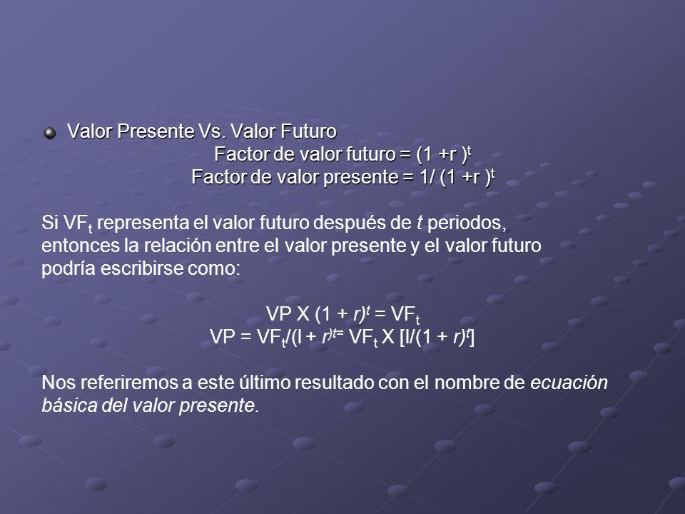 Valor Presente Vs.