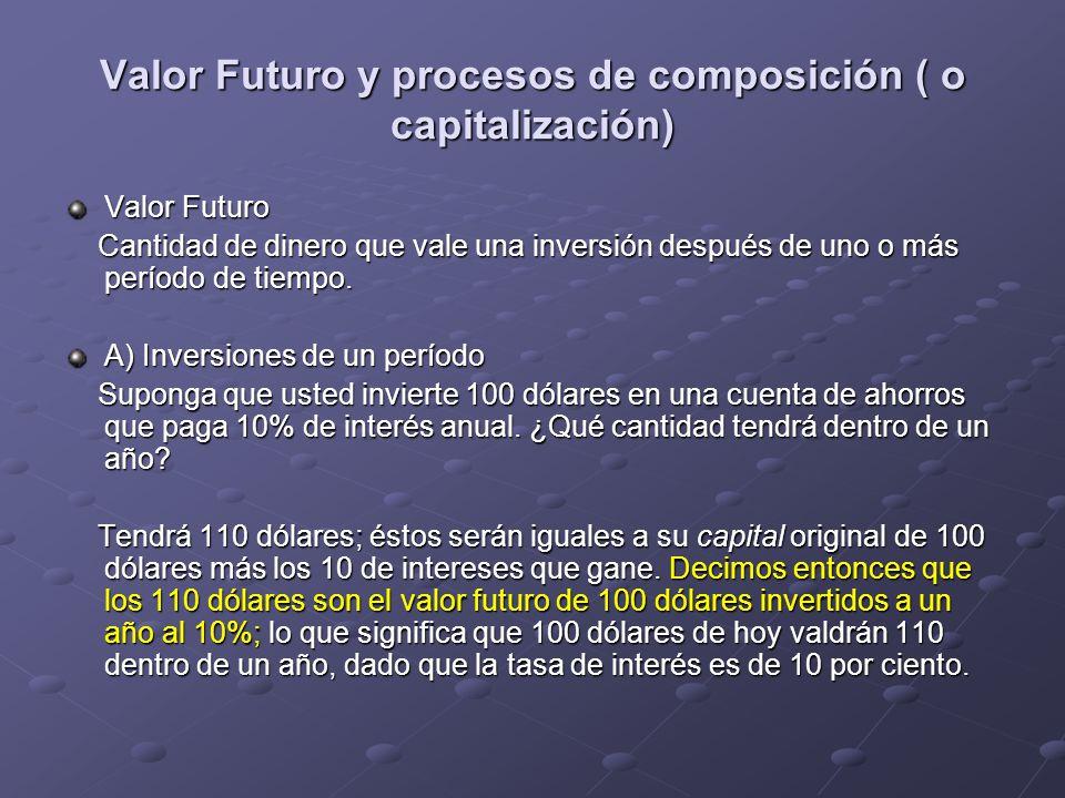 Valor Futuro y procesos de composición ( o capitalización) Valor Futuro Cantidad de dinero que vale una inversión después de uno o más período de tiempo.