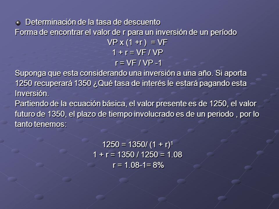 Determinación de la tasa de descuento Forma de encontrar el valor de r para un inversión de un período VP x (1 +r ) = VF 1 + r = VF / VP r = VF / VP -1 r = VF / VP -1 Suponga que esta considerando una inversión a una año.