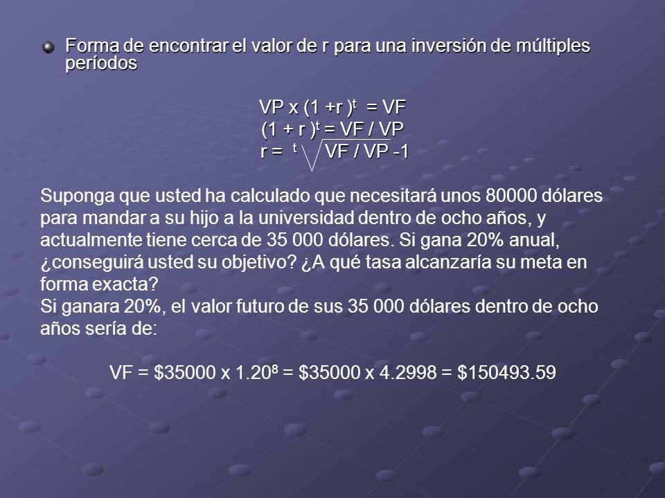 Forma de encontrar el valor de r para una inversión de múltiples períodos VP x (1 +r ) t = VF (1 + r ) t = VF / VP r = t VF / VP -1 r = t VF / VP -1 Suponga que usted ha calculado que necesitará unos 80000 dólares para mandar a su hijo a la universidad dentro de ocho años, y actualmente tiene cerca de 35 000 dólares.