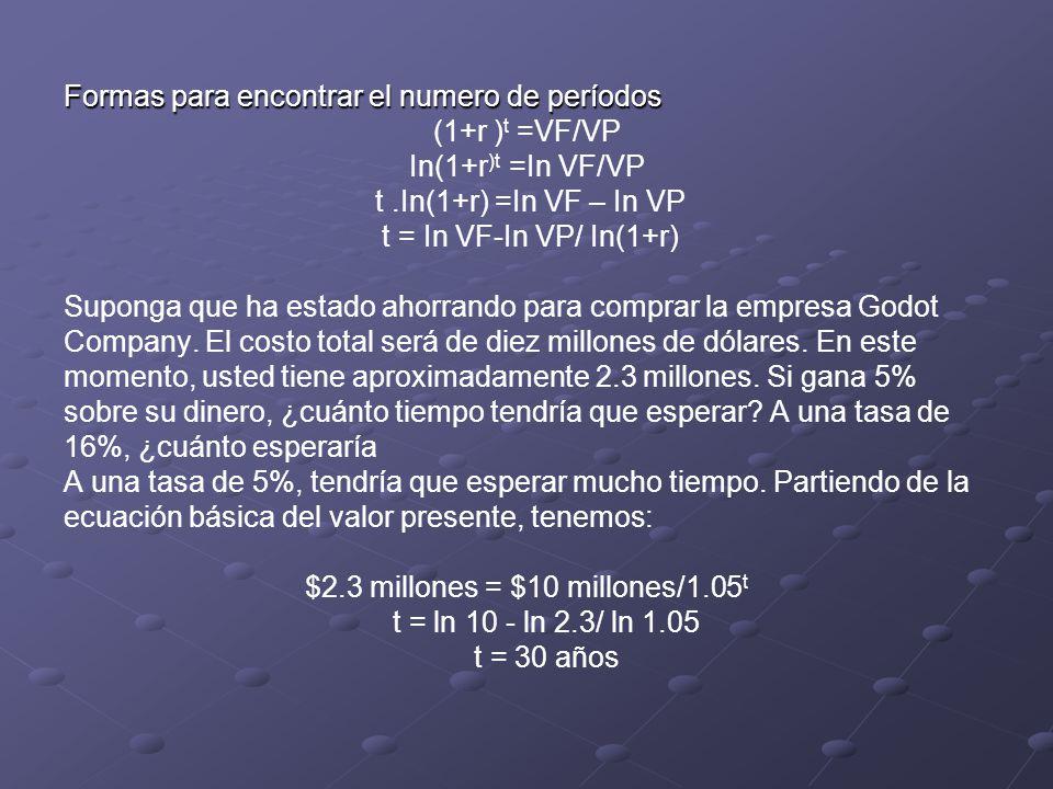 Formas para encontrar el numero de períodos (1+r ) t =VF/VP In(1+r )t =In VF/VP t.In(1+r) =In VF – In VP t = In VF-In VP/ In(1+r) Suponga que ha estado ahorrando para comprar la empresa Godot Company.