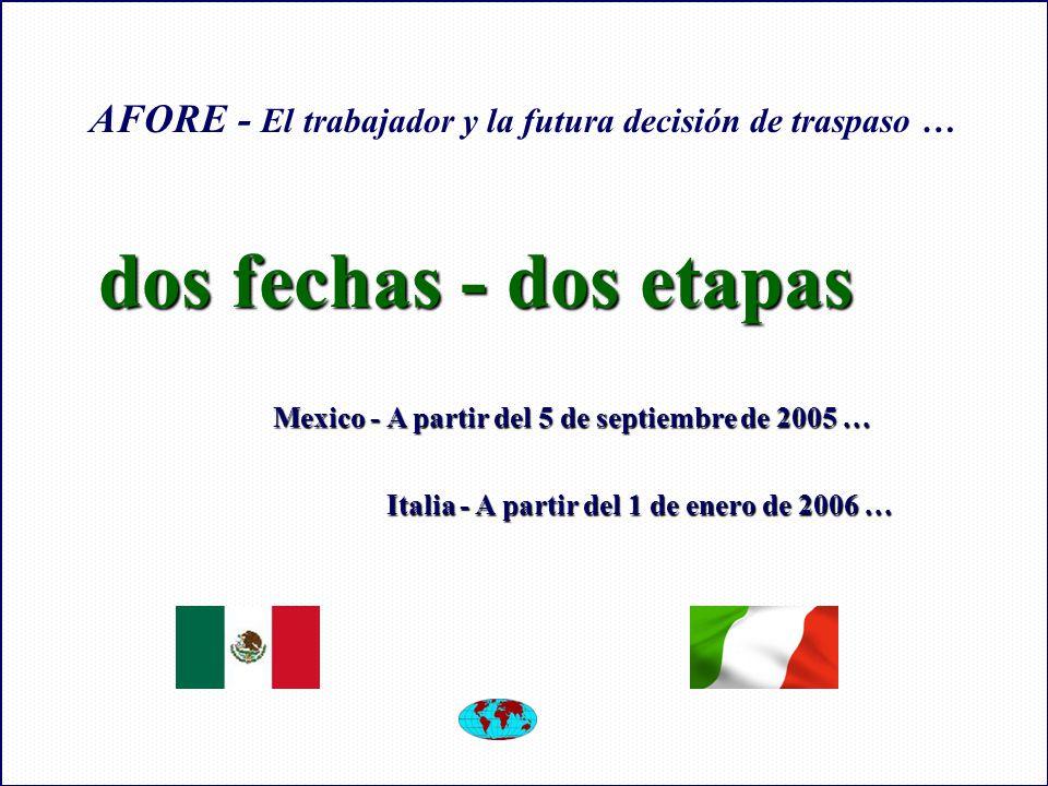 dos fechas - dos etapas Mexico - A partir del 5 de septiembre de 2005 … Italia - A partir del 1 de enero de 2006 … AFORE - El trabajador y la futura decisión de traspaso …