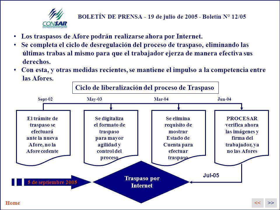 BOLETÍN DE PRENSA - 19 de julio de 2005 - Boletín N° 12/05 Los traspasos de Afore podrán realizarse ahora por Internet.