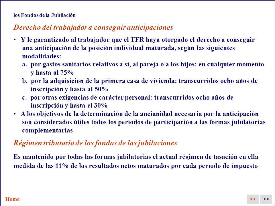los Fondos de la Jubilación Derecho del trabajador a conseguir anticipaciones Y le garantizado al trabajador que el TFR haya otorgado el derecho a conseguir una anticipación de la posición individual maturada, según las siguientes modalidades: a.
