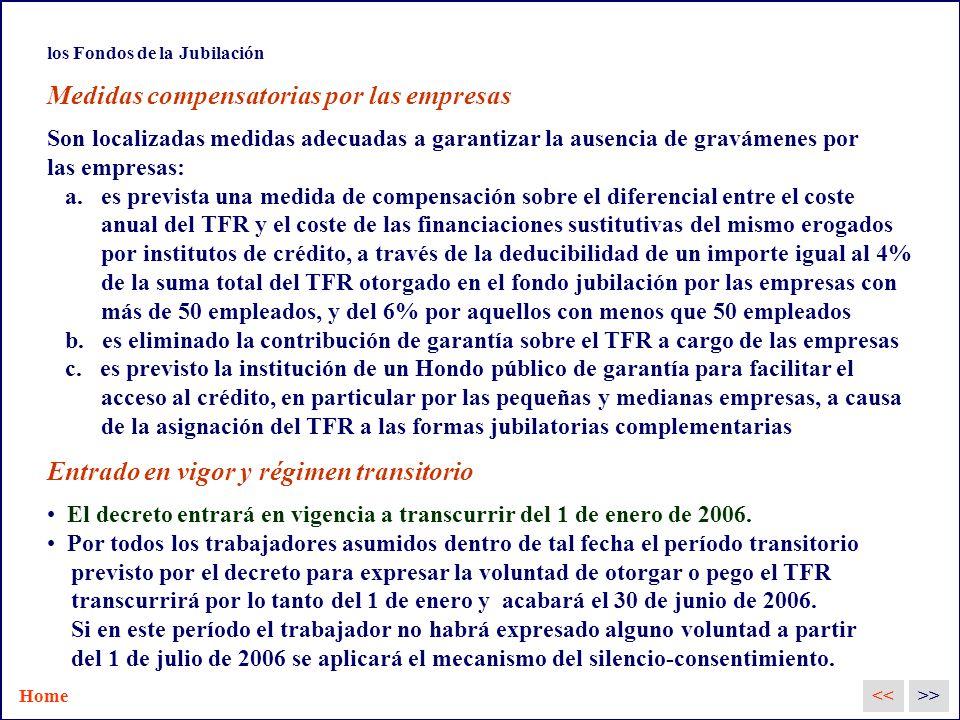los Fondos de la Jubilación Medidas compensatorias por las empresas Son localizadas medidas adecuadas a garantizar la ausencia de gravámenes por las empresas: a.