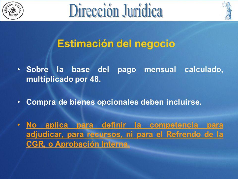 Estimación del negocio Sobre la base del pago mensual calculado, multiplicado por 48.