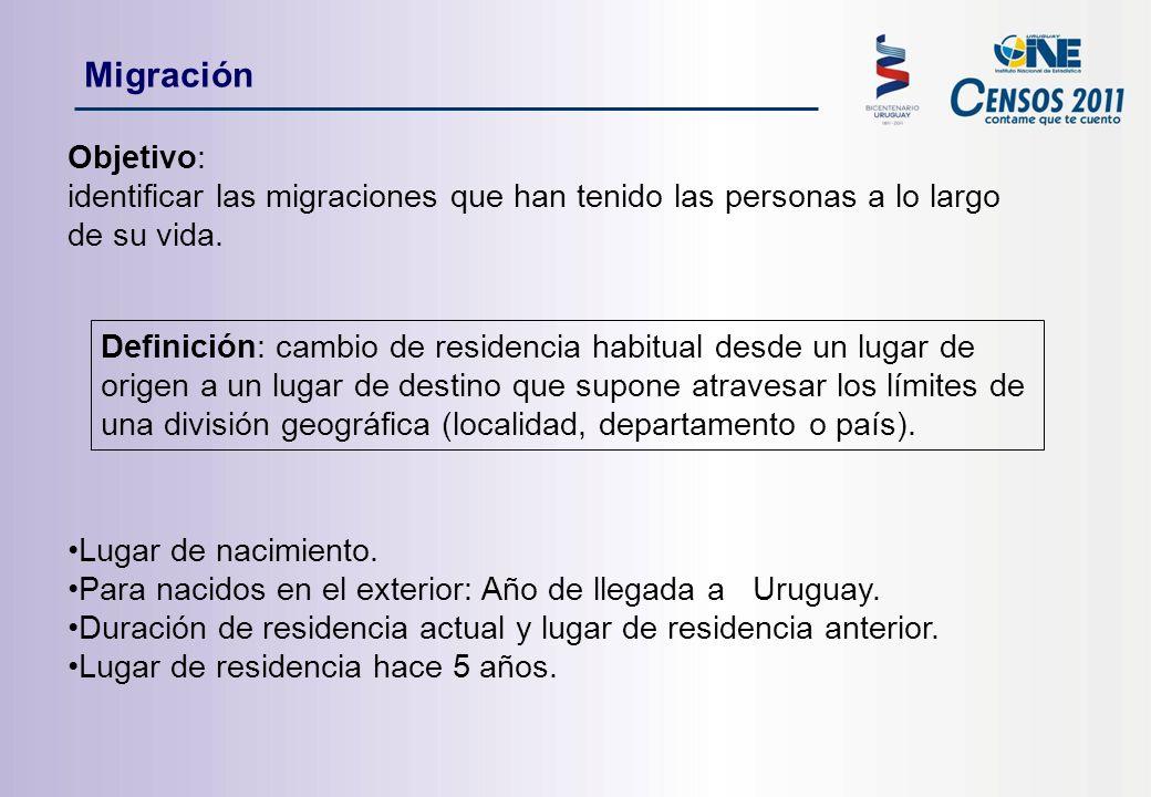 Migración Lugar de nacimiento. Para nacidos en el exterior: Año de llegada a Uruguay.