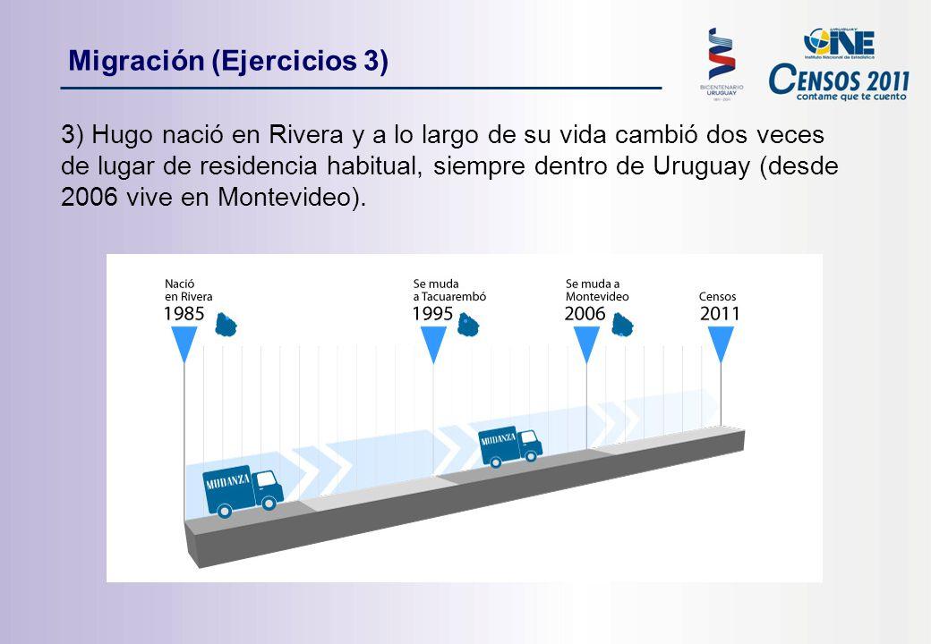 Migración (Ejercicios 3) 3) Hugo nació en Rivera y a lo largo de su vida cambió dos veces de lugar de residencia habitual, siempre dentro de Uruguay (desde 2006 vive en Montevideo).