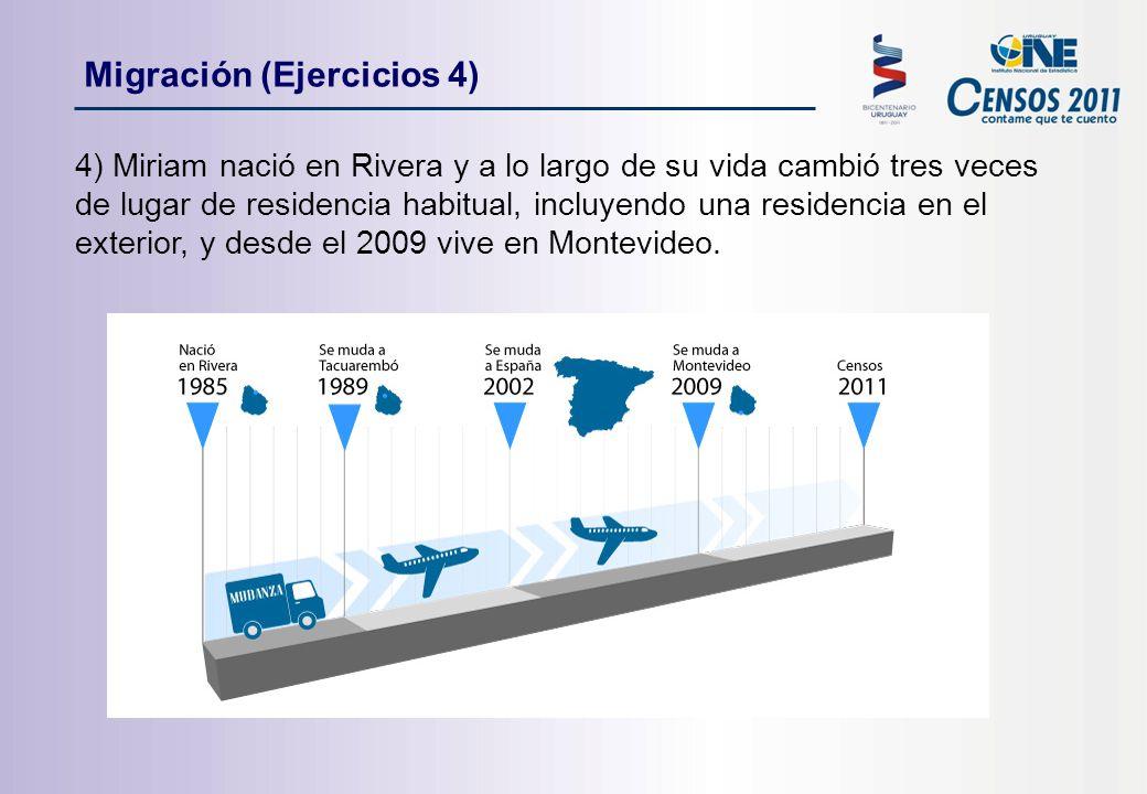4) Miriam nació en Rivera y a lo largo de su vida cambió tres veces de lugar de residencia habitual, incluyendo una residencia en el exterior, y desde el 2009 vive en Montevideo.